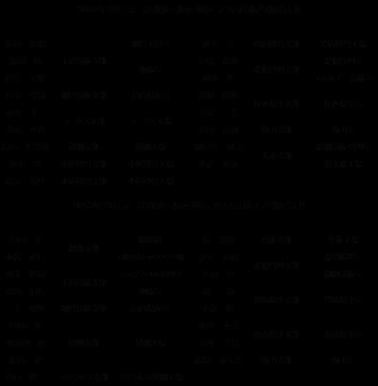 %e5%ae%9a%e5%b9%b4%e9%80%80%e8%81%b7%e8%80%85_%e5%86%8d%e9%9b%87%e7%94%a8%e6%ba%80%e4%ba%86%e8%80%85